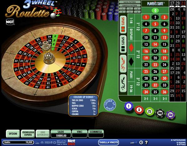 netbet casino aams 3wheel roulette